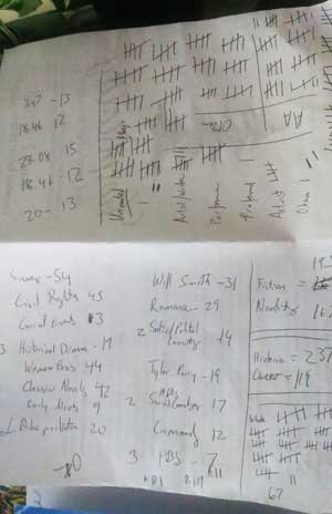 Handwritten calculations of survey responses