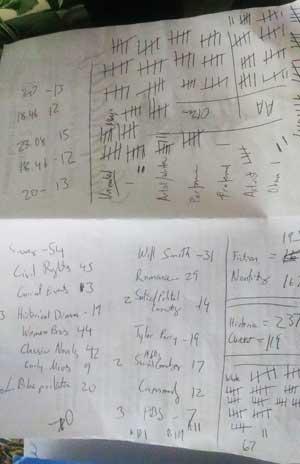 Handwritten calculations of survey responses