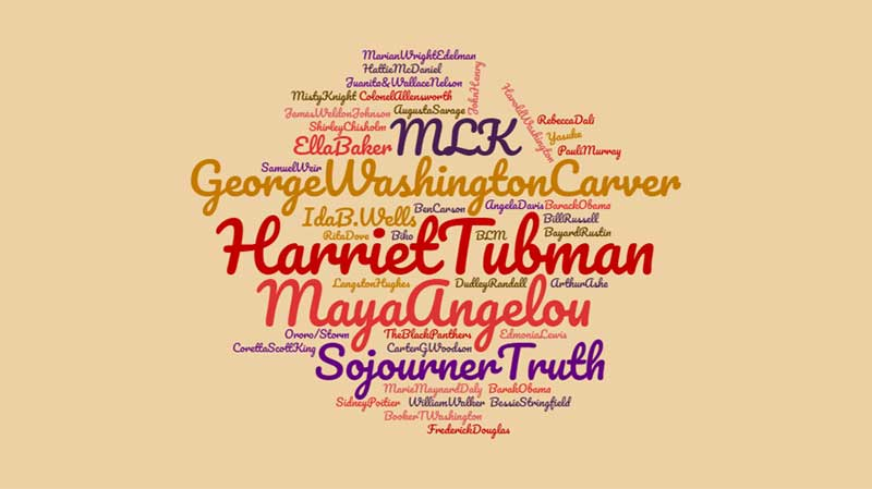 Word cloud of good movie subjects